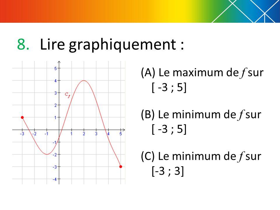 Lire graphiquement : Le maximum de f sur [ -3 ; 5]